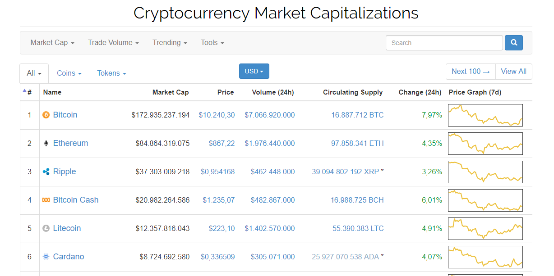 kryptowährungen trading tipps (2)