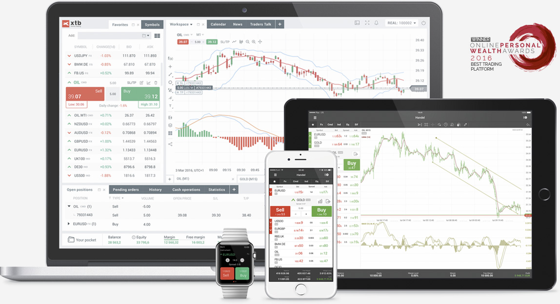 trading app für anfänger