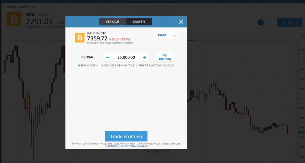 Beispiel in der Kryptowährungen Handelsplattform mit Paypal