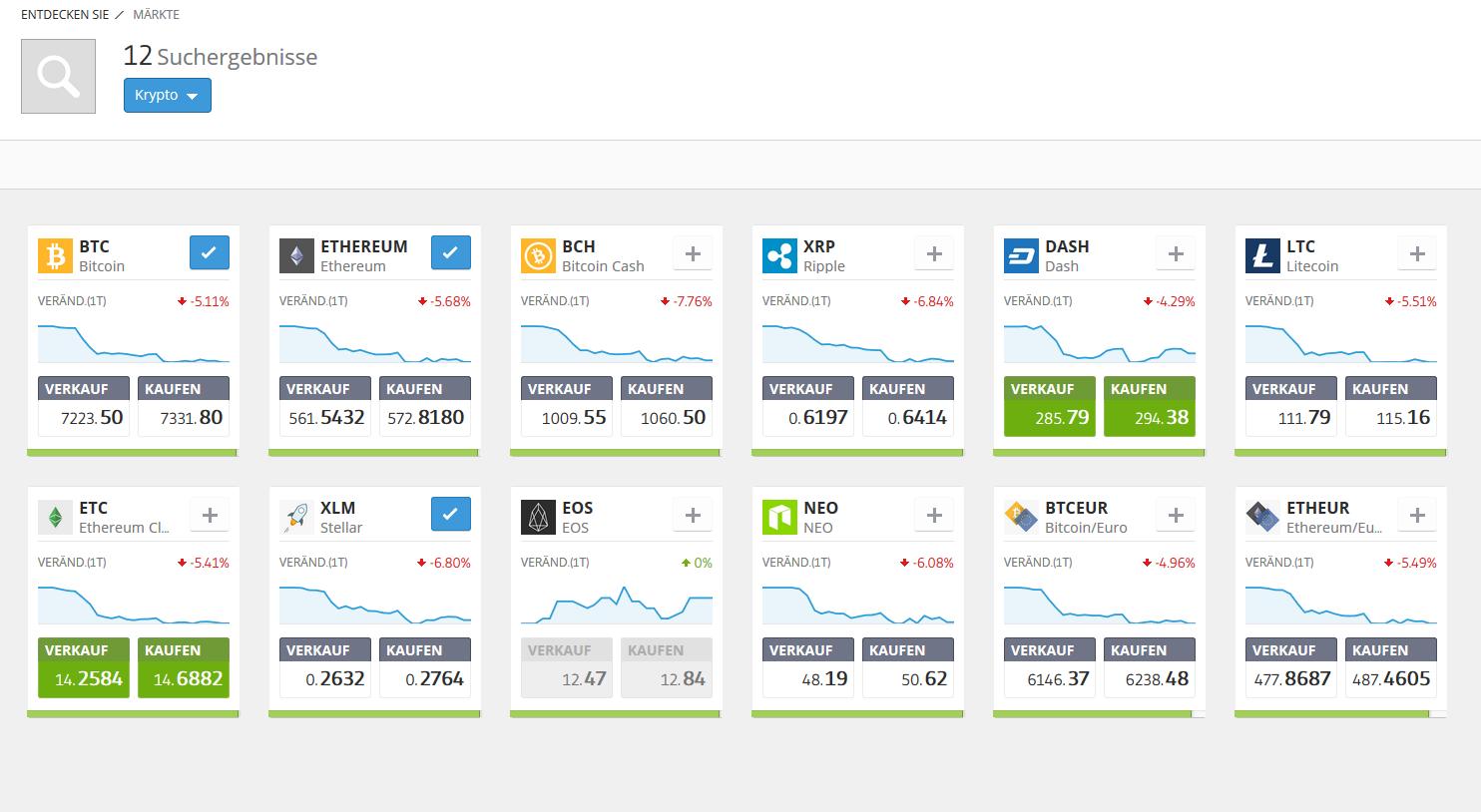 kryptowährungen kaufen mit paypal