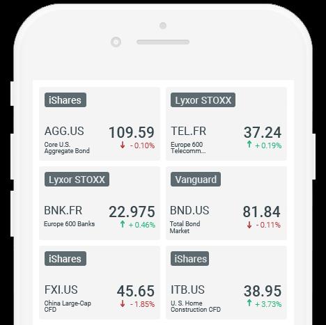 Verschiedene Aktien auswählen für einen Aktiensparplan