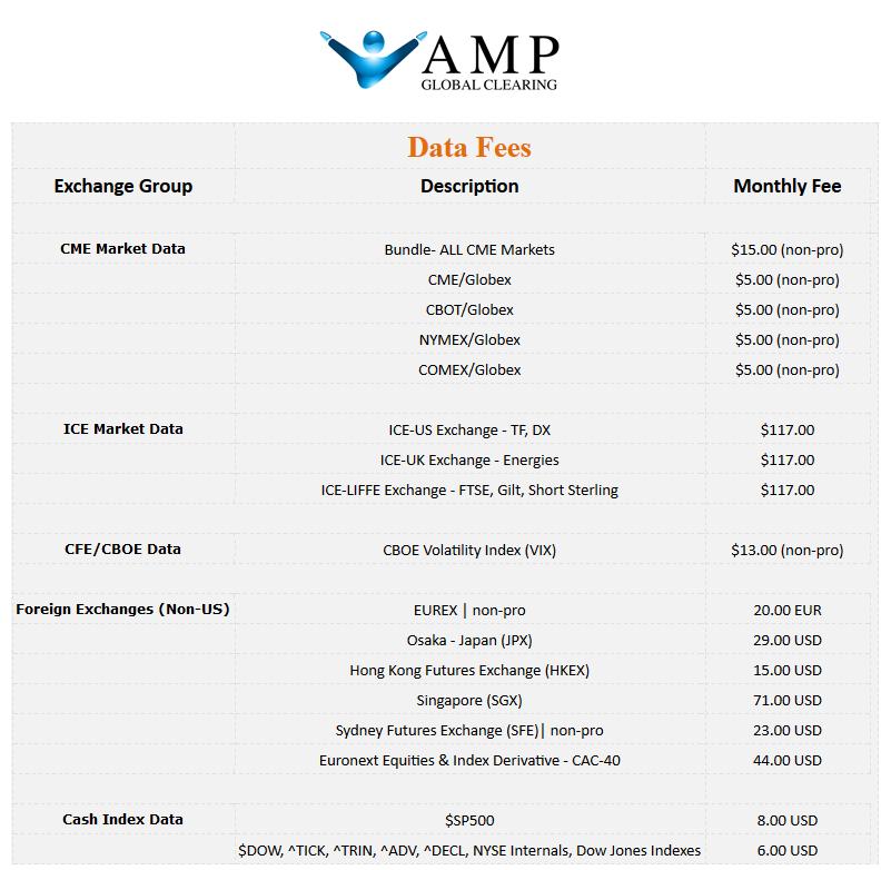 amp futures (4)