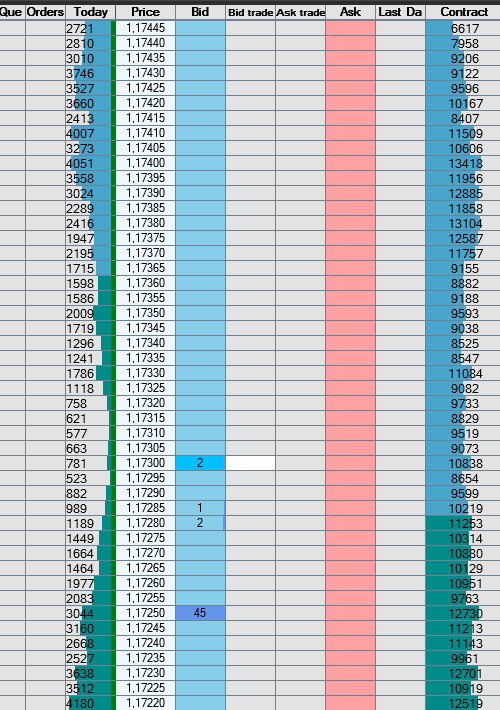 Trading platforms similar to atas