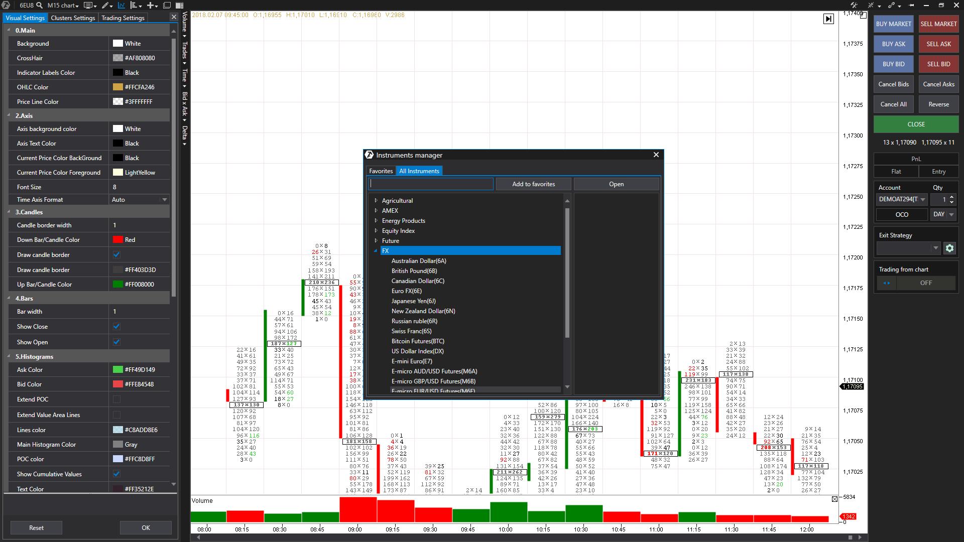 ATAS Handelsplattform mit Chart und verschiedenen Instrumenten (Beispiel)