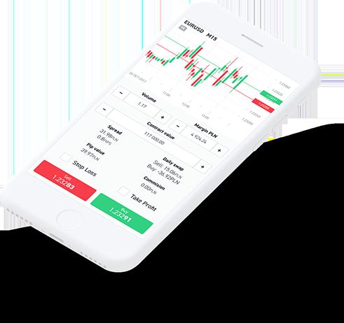 Daytrading Handelsplattform für mobile Geräte