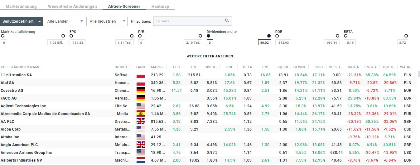 Aktien filtern, um die besten Chancen zu finden (Aktienscreener)