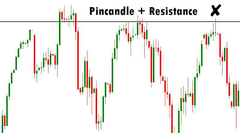 candlestickchart analyse