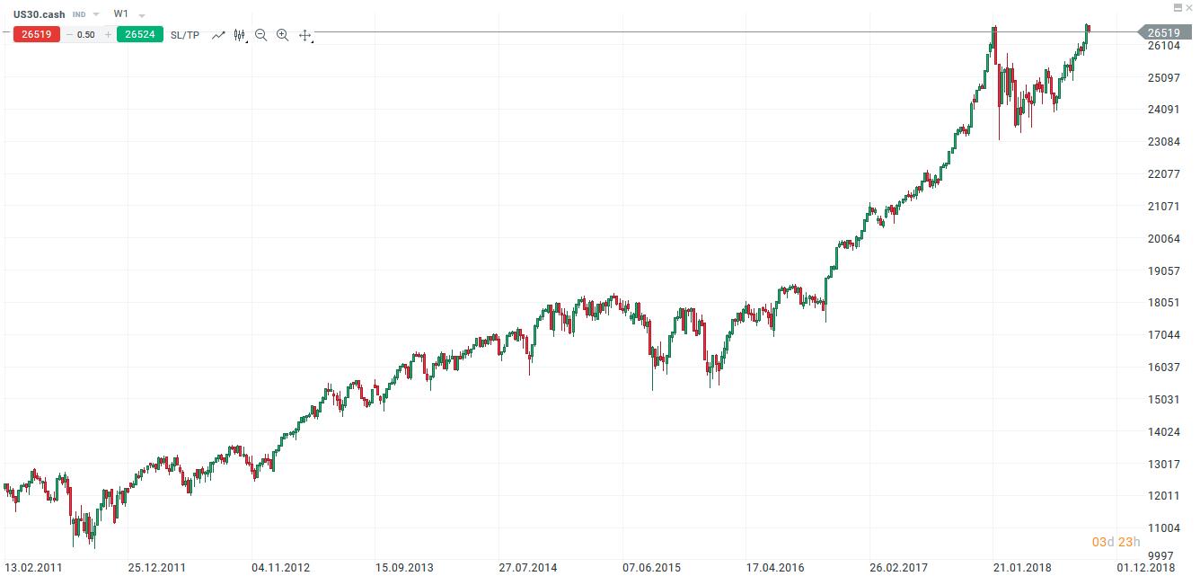 wie aktien kaufen