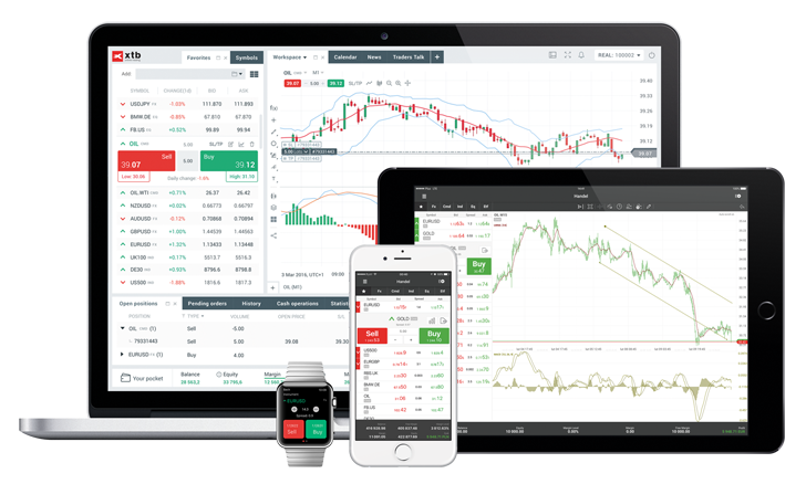 Handelsplattform XTB für Aktien CFDs