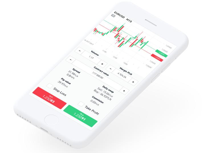Handelsplattform (App) für das Aktien Demokonto und Musterdepot