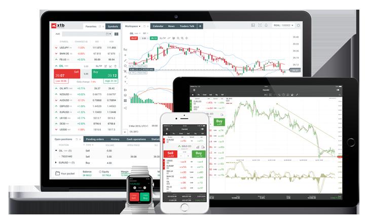 Verschiedene Apps und Handelsplattformen für das Aktien demokonto