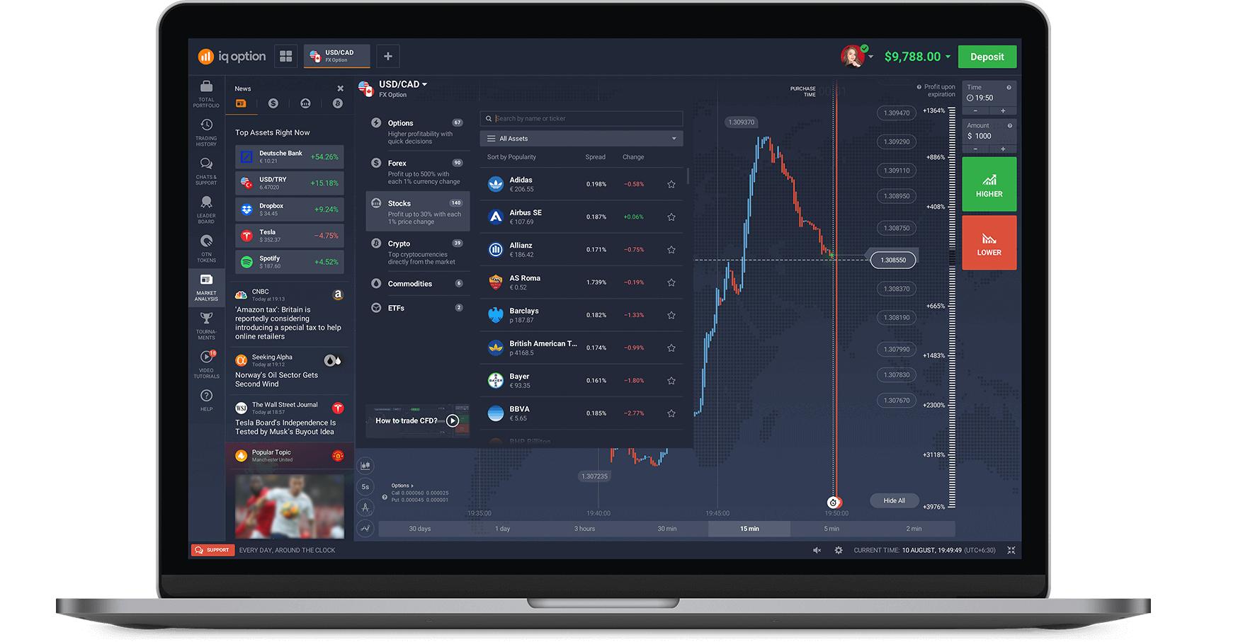Handelsplattform für FX Optionen