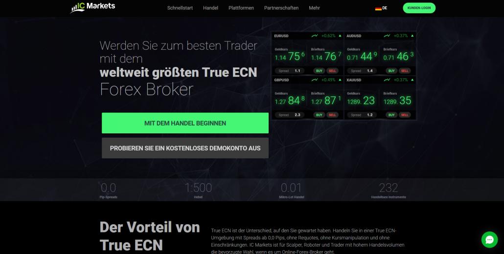 Trading Broker Vergleich