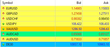 Kapitalmarkt Volumen