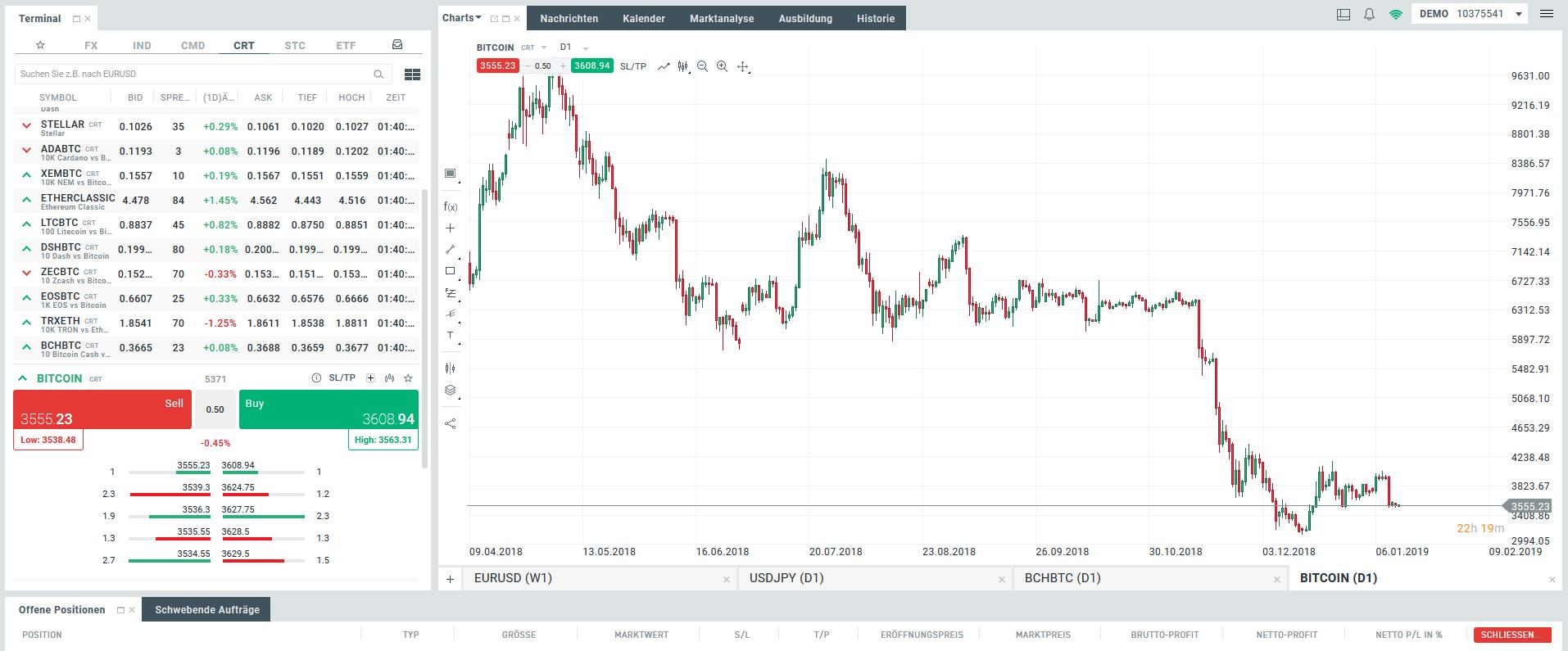 kryptowährungen trading handelsplattform vergleich