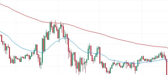 trading indikator