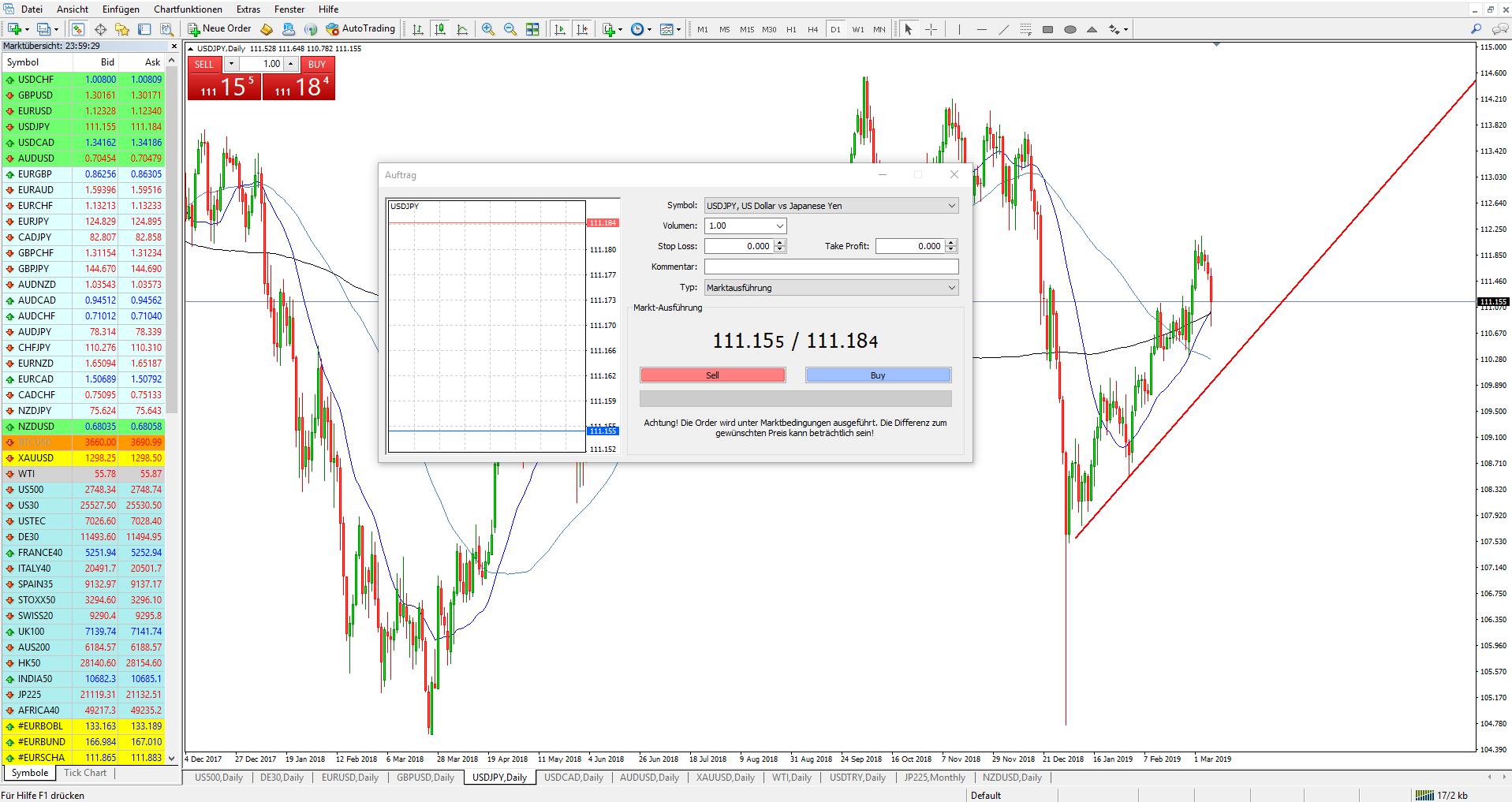 trading startkapital