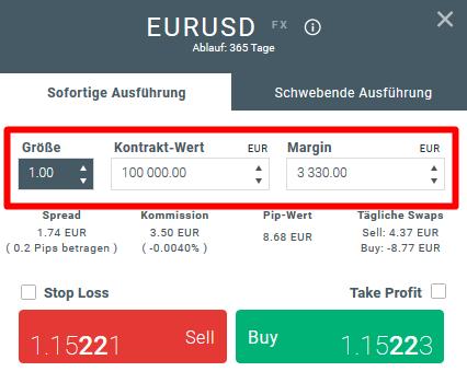 Forex Trading Hebel und Margin