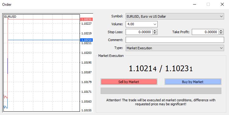 Forex Trading Ordermaske im MetaTrader