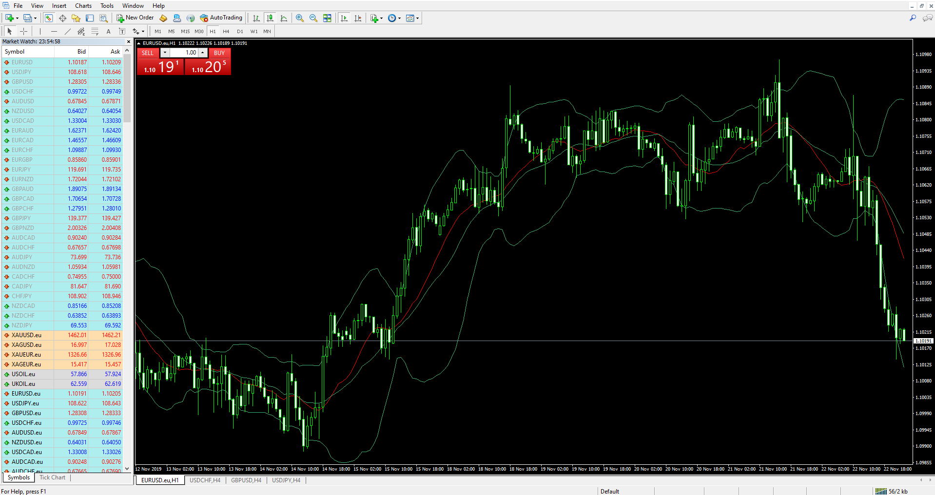 MetaTrader 4 Blackbull Markets