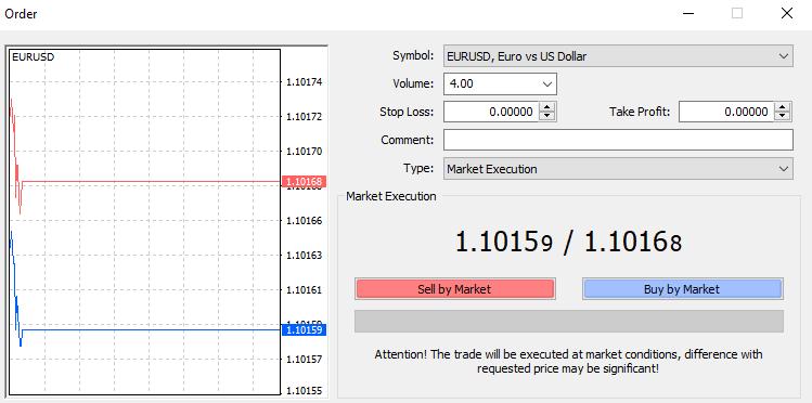 Ordermaske im Online Trading(Tradeeröffnung)