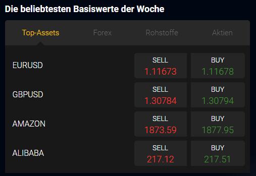 Beispielmärkte von 24Option