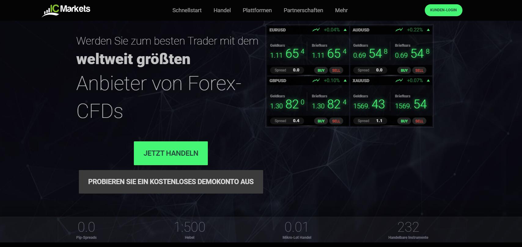 Offizielle Webseite von IC Markets