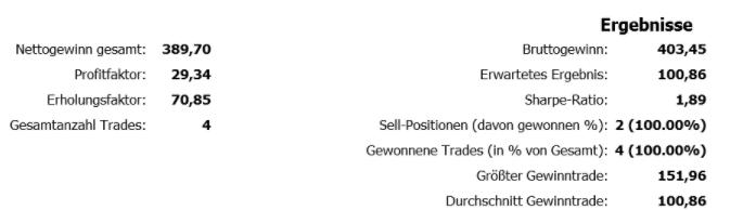 Trader 1 Wochenperformance