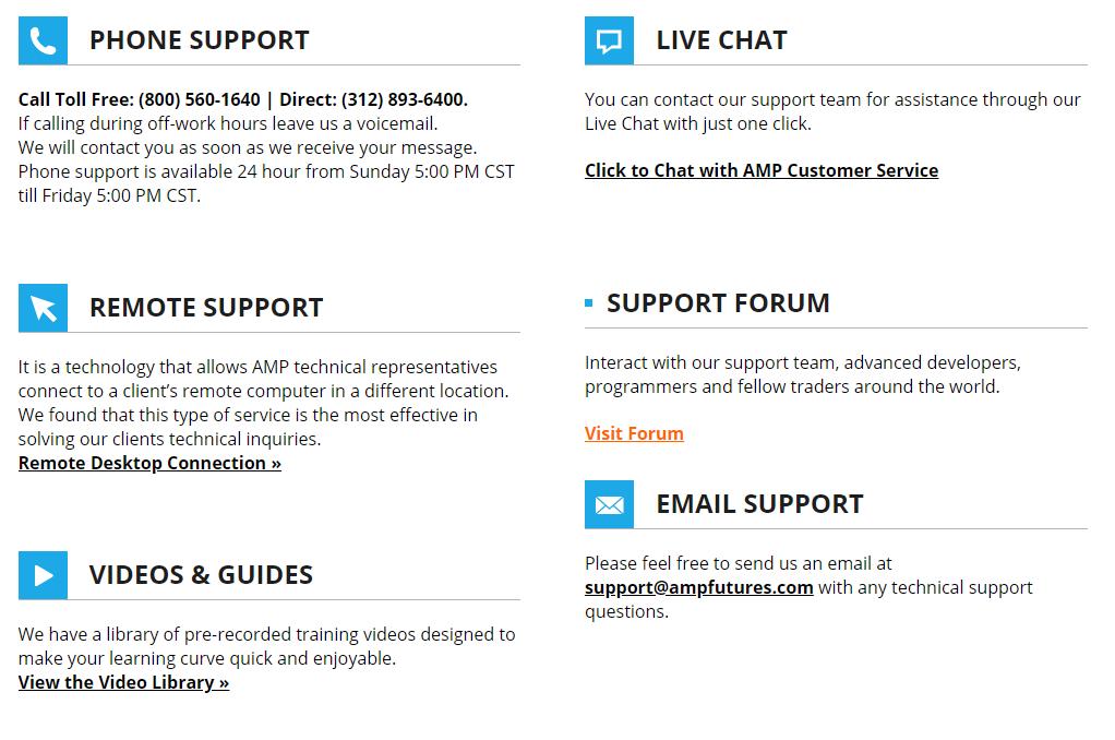 Verschiedene Supportmethoden bei AMP