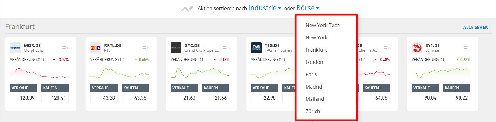 Wählen Sie unterschiedliche Börsenplätze für den Aktienhandel