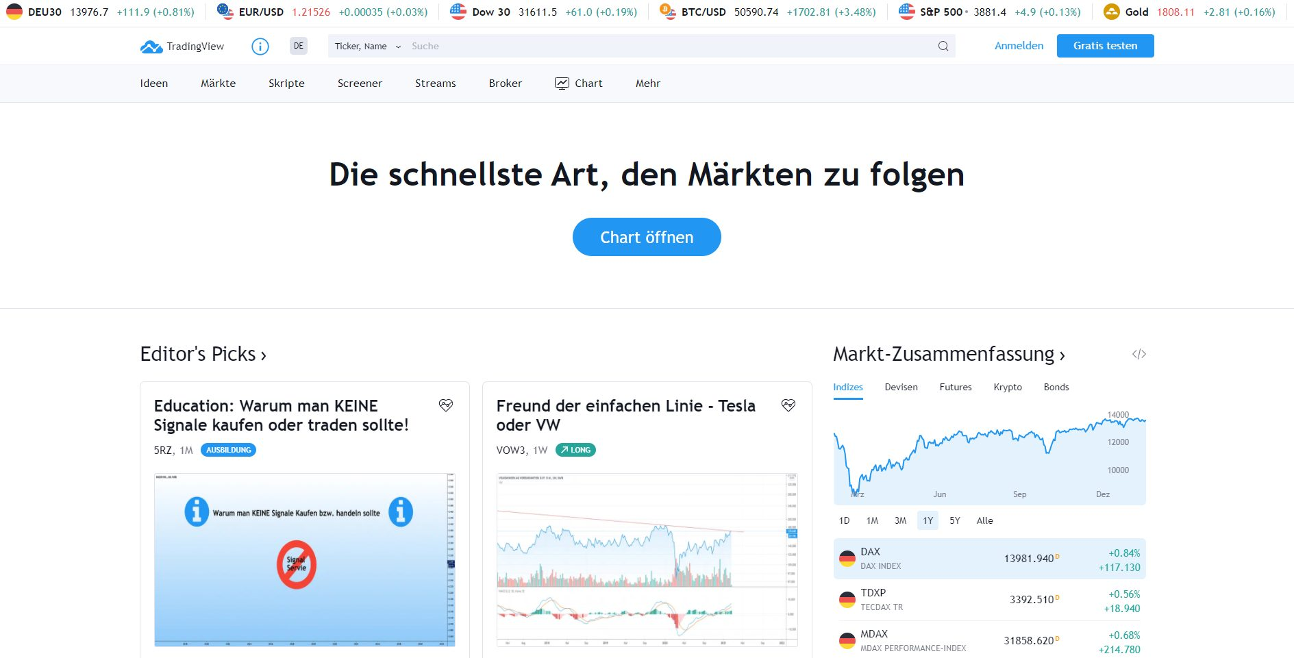 Offizielle Webseite von Tradingview