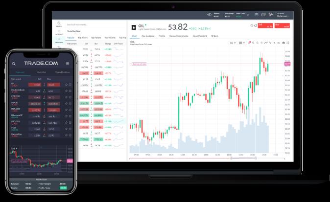 Trade.com Trading Plattform