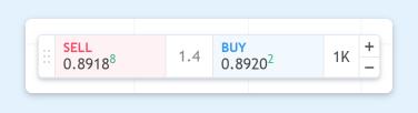 Tradingview Demokonto