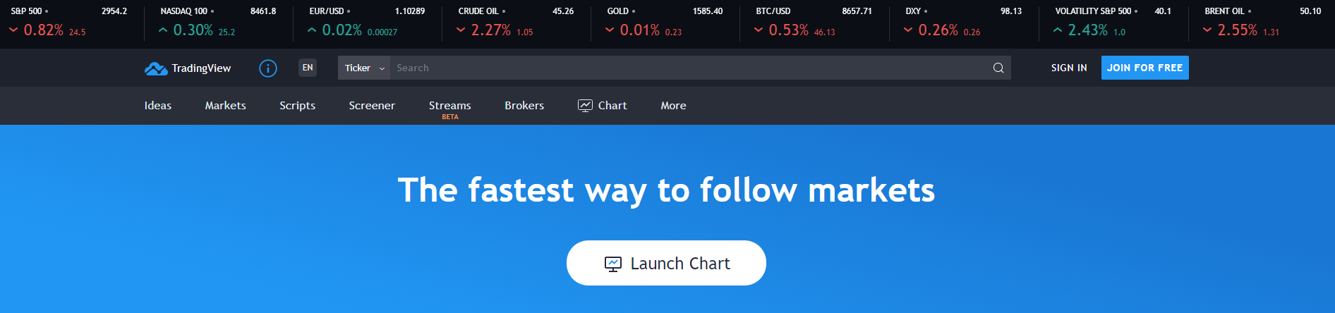 tradingview.com Startseite