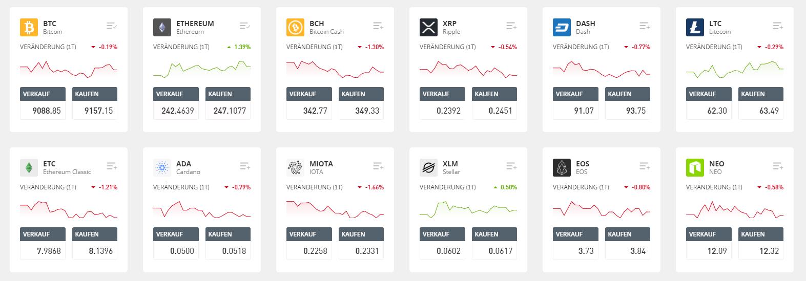Über 17 verschiedene Kryptowährungen bei Etoro verfügbar