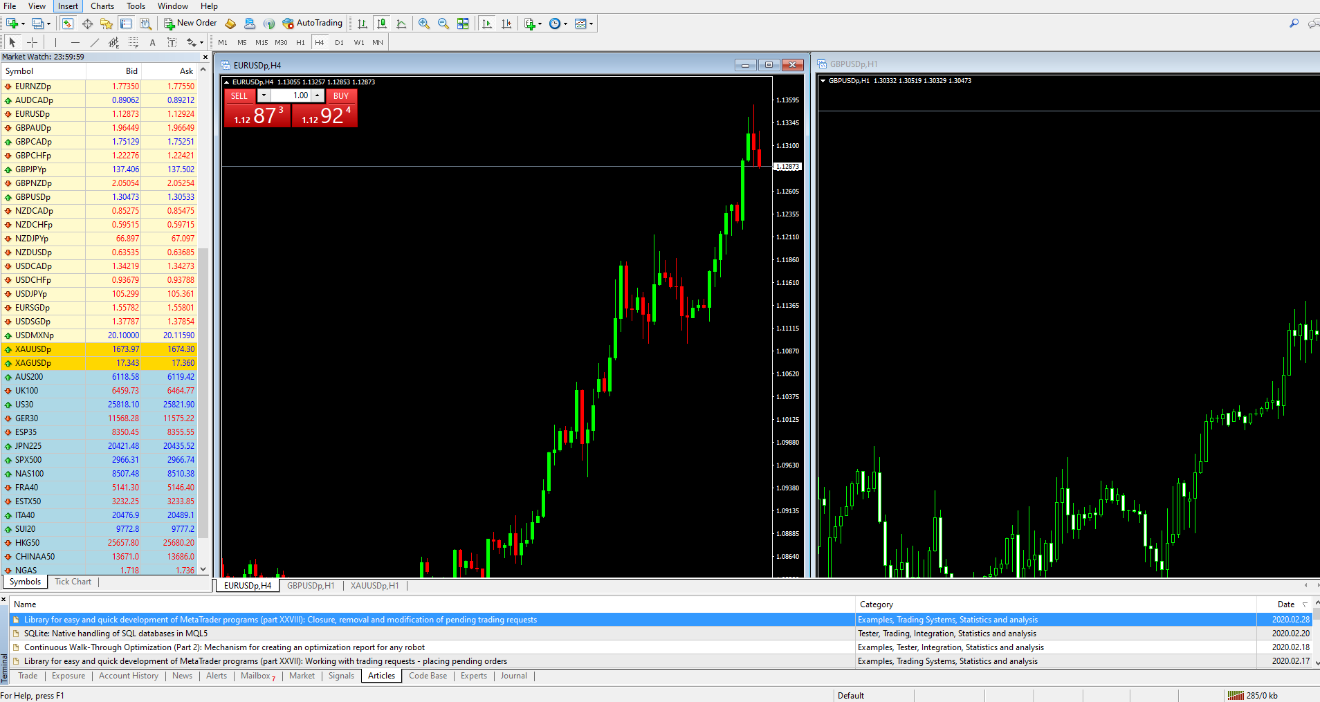 24Option MetaTrader Screenshot