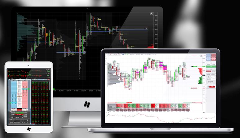 ATAS Software für Footprint Chart Trading
