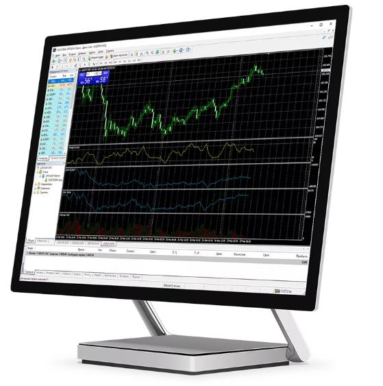 ATFX MetaTrader 4 Handelsplattform
