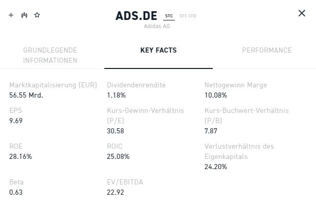 Aktienhandel mit der Adidas Aktie (Eigenschaften)