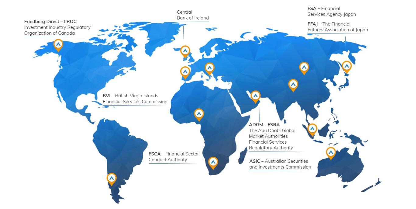 AvaTrade ist international reguliert