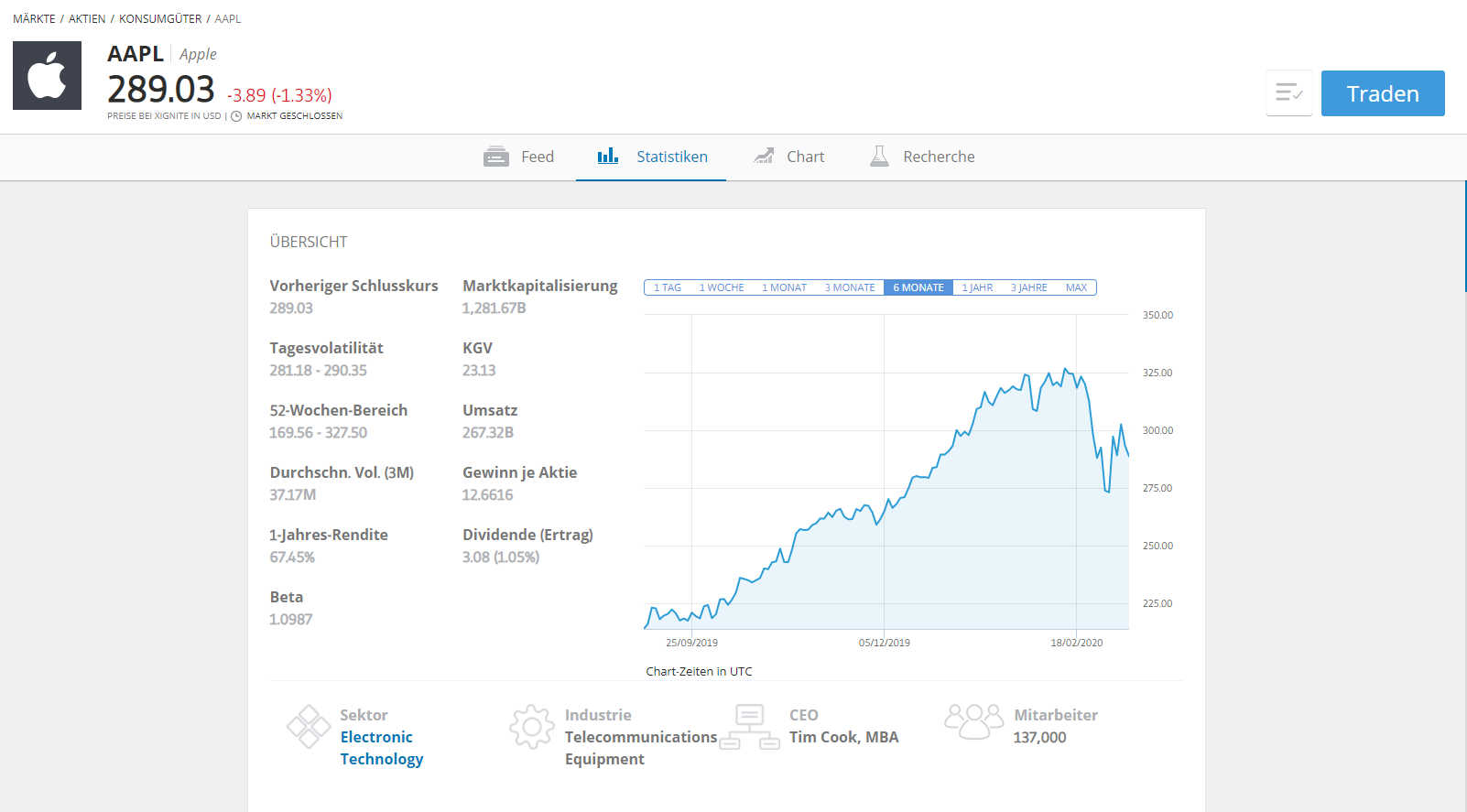 Beispiel Statistiken und Kennzahlen der Apple Aktie bei eToro