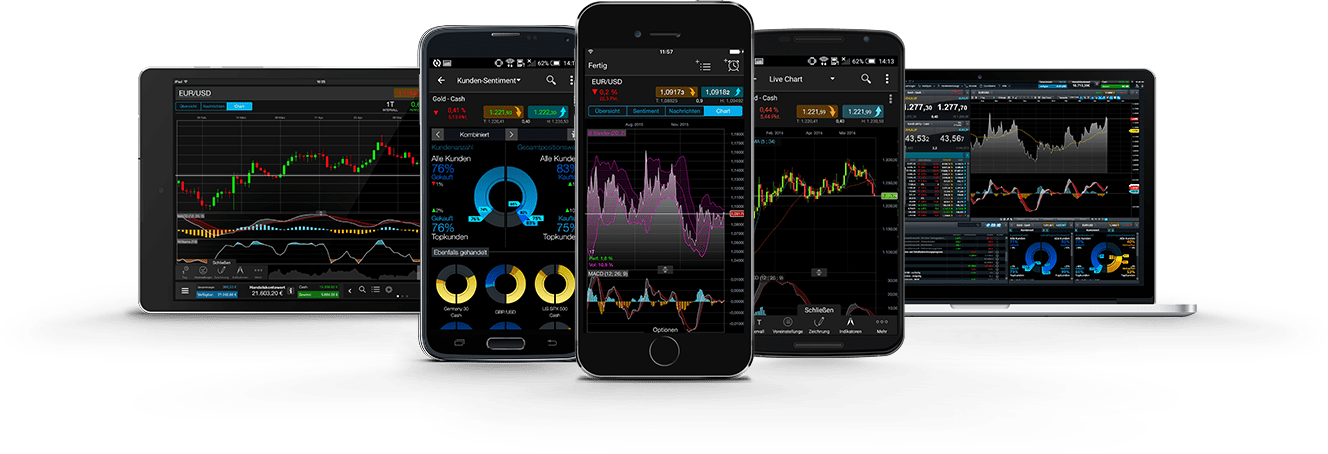 CMC Markets Next Generation Plattform
