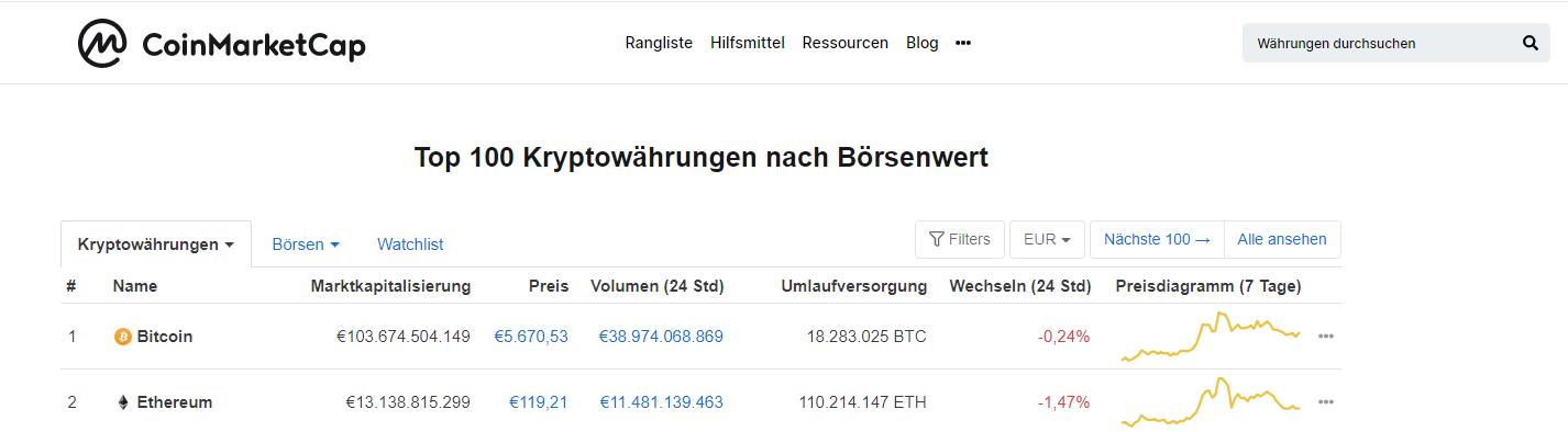 Coinmarketcap Webseite