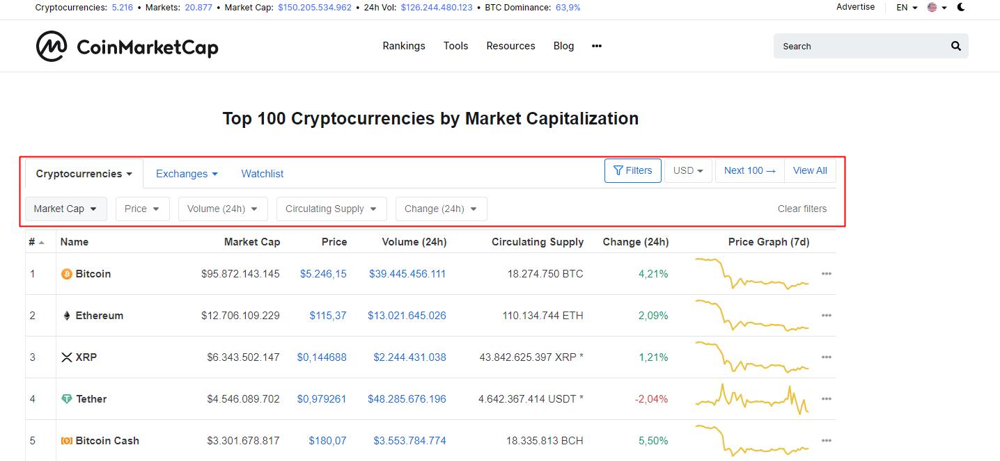 Filtern von Währungseigenschaften auf coinmarketcap.com