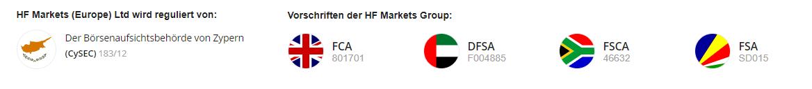 HF Markets (HotForex) Regulierungen im Überblick