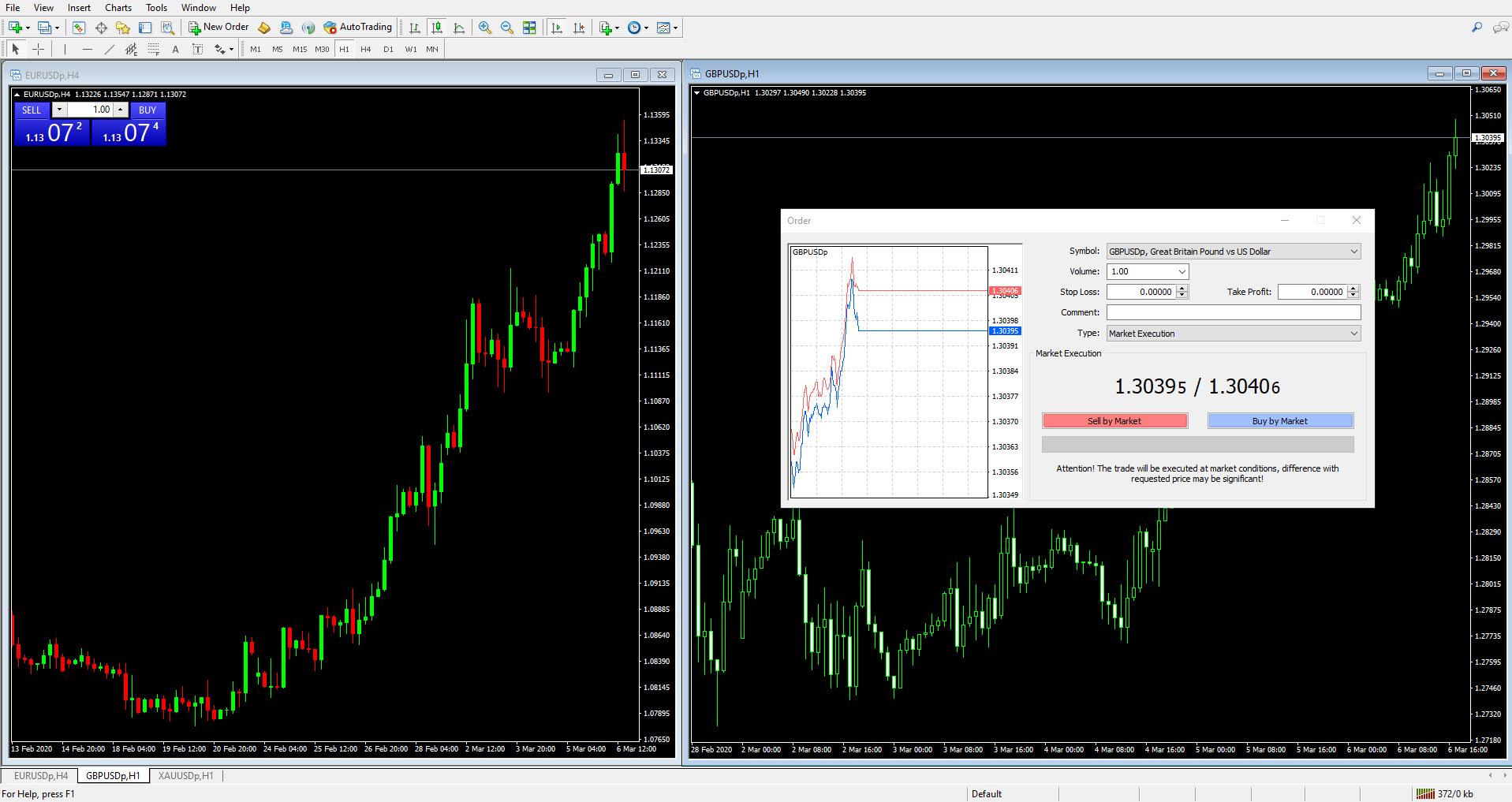 HF Markets MetaTrader 4 Screenshot