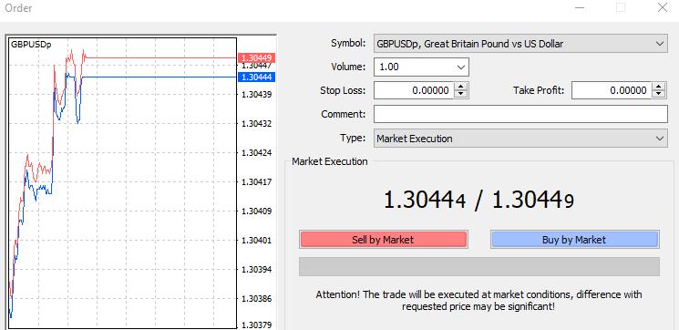 HF Markets Ordermaske