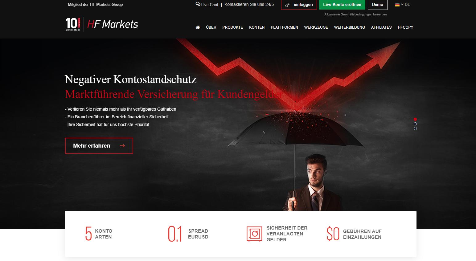 HF Markets Webseite