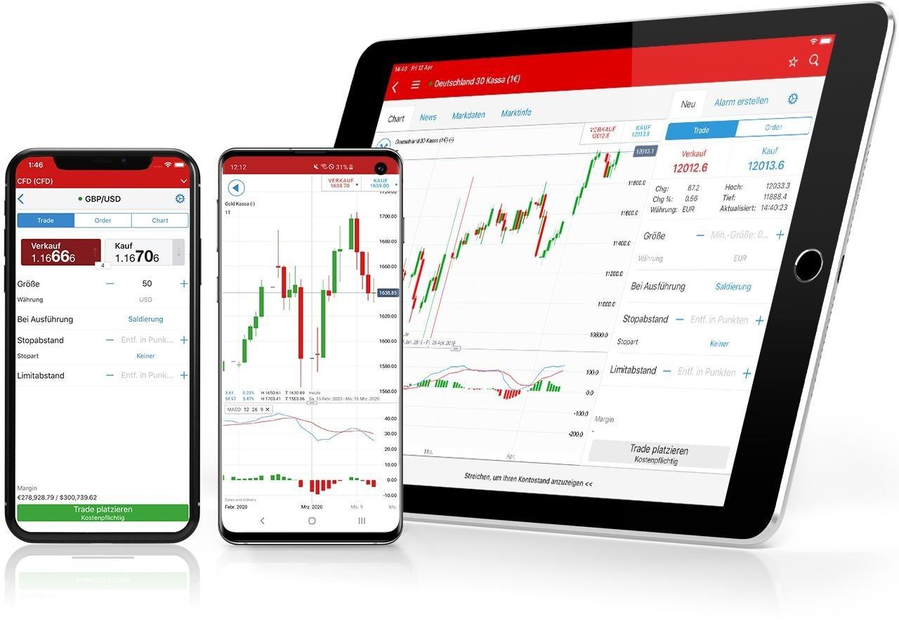 IG Markets Trading Apps