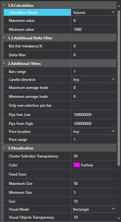 Indikator Cluster Search der Oder Flow Software ATAS